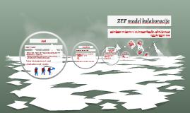 ZEF model kolaboracjie