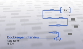 Bookkeeper Interview