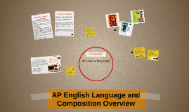 AP English Language and Composition Overview