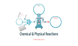 Chemical & Physical Reactions