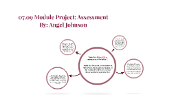 07.09 Module Project: Assessment