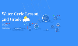Water Cycle Lesson