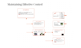 Maintaining Effective Control