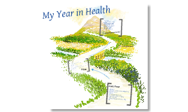 My Year In Health