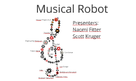 Copy of Robotic Musical Sculpture for Inspiration and Edutainment