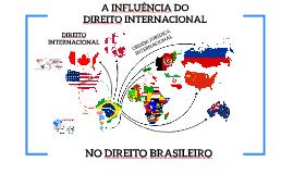 A INFLUÊNCIA DO DI NO DIREITO BRASILEIRO