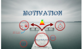 HEALTH COURSE: MOTIVATION