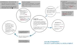 AACSB STANDARD 5