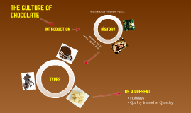 Culture of Chocolate