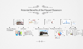 Potential Benefits of the Flipped Classroom