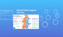 Agent Management Network