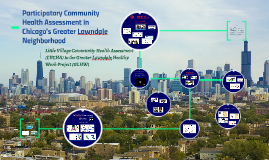 LVCHA to GLHW Participatory Community Health Assessment in Chicago's Greater Lawndale