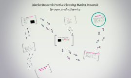 Market Reseach 6: Conducting Market Research