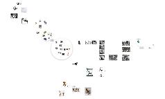 Aalto / Eames