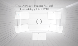 Thai Airways Business Research MethodologyMGT 3940
