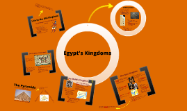 The Kingdoms of Ancient Egypt