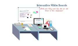 Copy of Interactive White Board Review