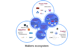 Vietnam makers ecosystem