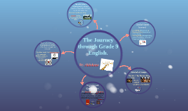 English Final Presentation