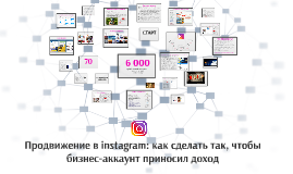 """""""Продвижение в instagram: как сделать так, чтобы бизнес-акка"""