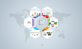 Copy of Hexagon Infographic - Free Prezi Template