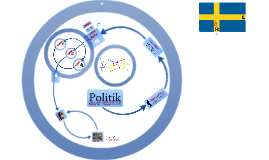 Politisk makt i Sverige