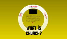 Copy of The essence of church (part 1)