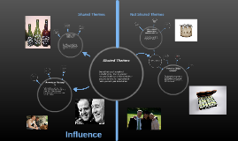 Copy of Influence
