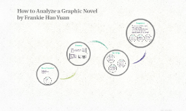 How to Analysis a Graphic Novel