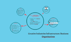 Creative Industries Infrastructure: Week 1