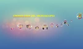 Copy of CRONOLOGIA DEL MICROSCOPIO