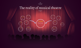 The reality of musical theatre