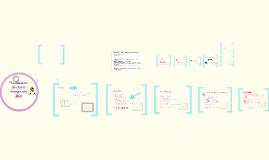 Copy of Proyectos Educativos