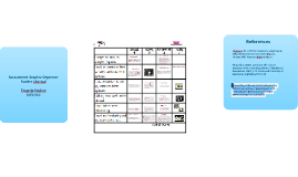 Copy of Copy of Assessment Graphic Organizer