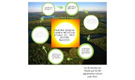 Copy of Food Web Diagram