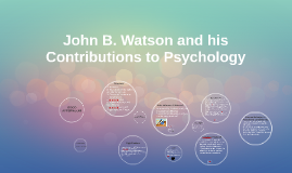 Copy of John B. Watson and his Contribution to Psychology