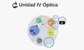Unidad IV Optica