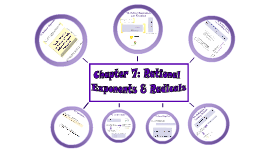Chapter 7: Rational Exponents and Radicals