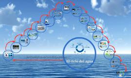 Copy of El ciclo del agua