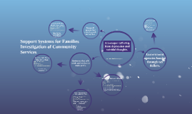 Support Systems for Families Investigation of Community Services