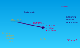 Social Media Dedicon