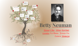 betty neuman metaparadigm Nursing theories, such as betty neuman's nursing systems model, can be used  within the four concepts of the nursing metaparadigm to address all aspects of.
