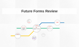 Future Forms Review