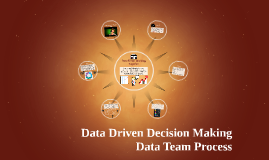 Copy of Data Driven Decision Making