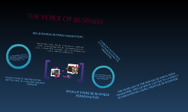Copy of THE VOICE OF BUSSINESS
