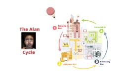 Alan Cycle