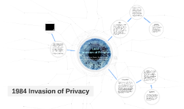 Copy of 1984 Invasion of Privacy
