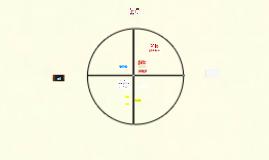 Bir bütünün eş parçalarını gösteren, a/b şeklinde yazılabile