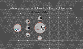 Late Absolutism and Liberalism: House