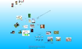 Copy of Ecology